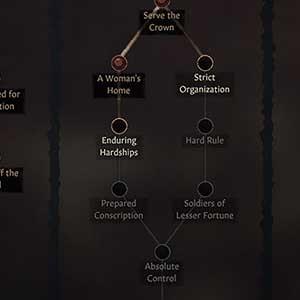A hierarquia dos líderes