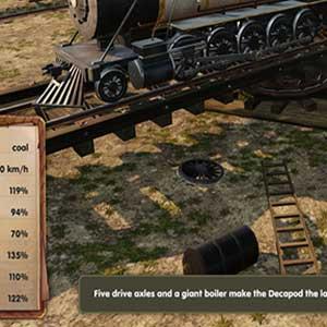 Railway Empire Árvore Tecnológica